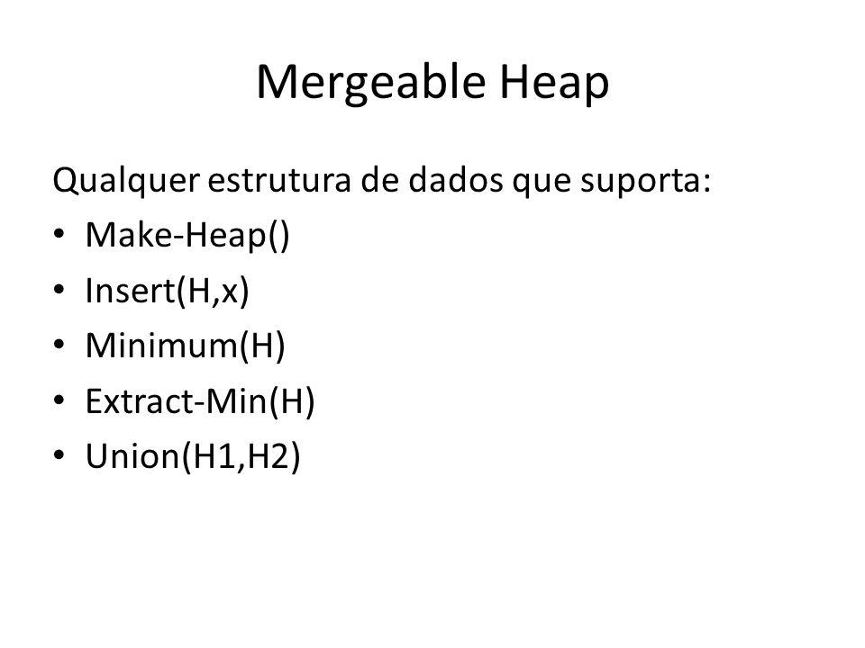 Mergeable Heap Qualquer estrutura de dados que suporta: Make-Heap() Insert(H,x) Minimum(H) Extract-Min(H) Union(H1,H2)