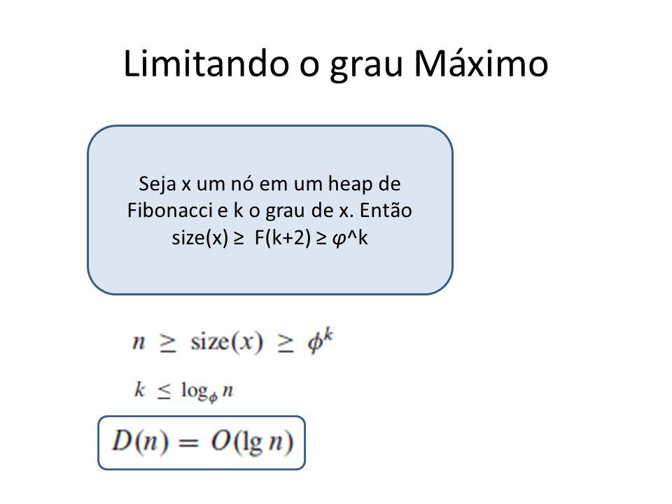 Limitando o grau Máximo Seja x um nó em um heap de Fibonacci e k o grau de x. Então size(x) F(k+2) φ^k