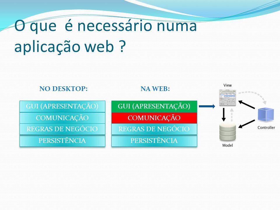 O que é necessário numa aplicação web ? PERSISTÊNCIA GUI (APRESENTAÇÃO) COMUNICAÇÃO REGRAS DE NEGÓCIO NO DESKTOP: PERSISTÊNCIA GUI (APRESENTAÇÃO) COMU