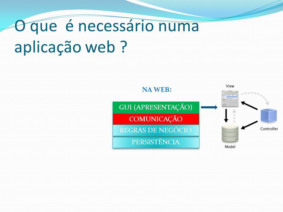 O que é necessário numa aplicação web ? PERSISTÊNCIA GUI (APRESENTAÇÃO) COMUNICAÇÃO REGRAS DE NEGÓCIO NA WEB: