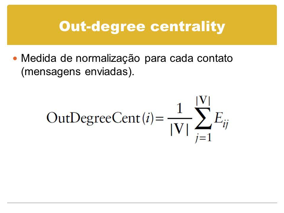 Out-degree centrality Medida de normalização para cada contato (mensagens enviadas).