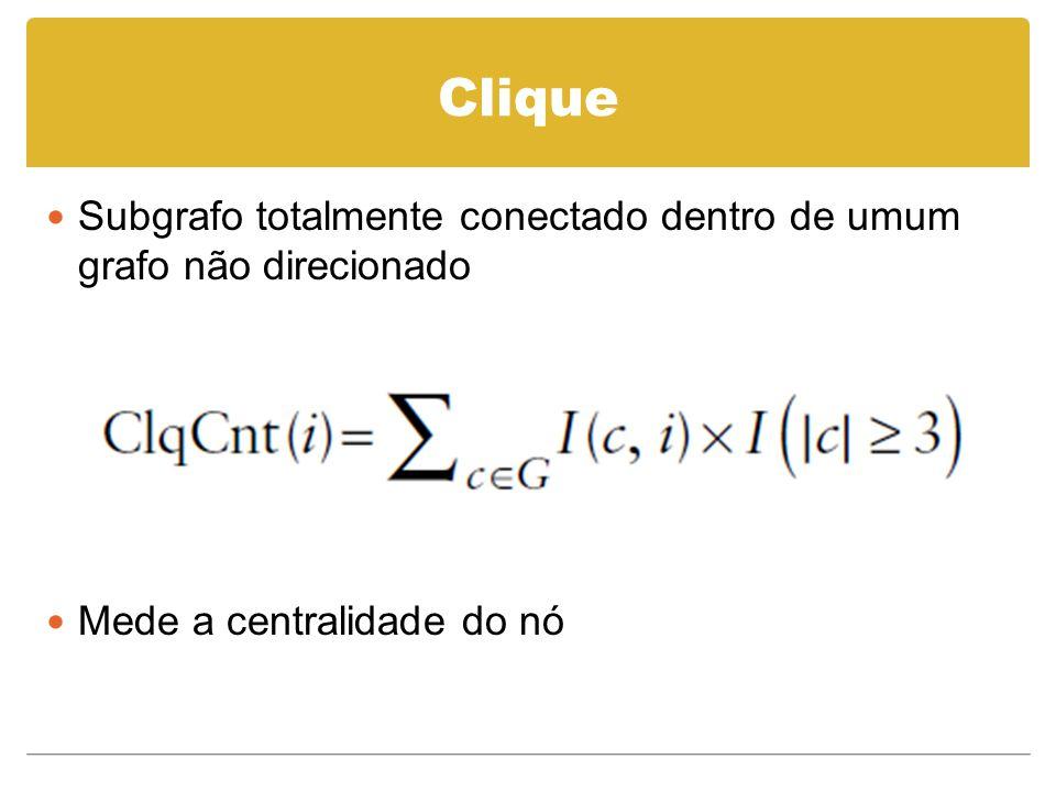 Clique Subgrafo totalmente conectado dentro de umum grafo não direcionado Mede a centralidade do nó