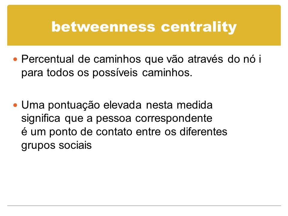 betweenness centrality Percentual de caminhos que vão através do nó i para todos os possíveis caminhos.