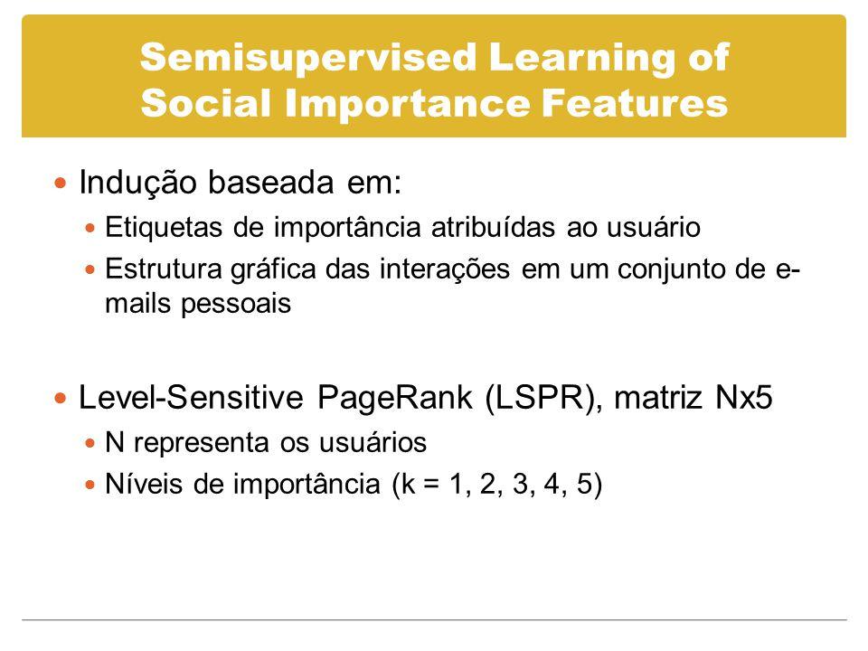 Semisupervised Learning of Social Importance Features Indução baseada em: Etiquetas de importância atribuídas ao usuário Estrutura gráfica das interações em um conjunto de e- mails pessoais Level-Sensitive PageRank (LSPR), matriz Nx5 N representa os usuários Níveis de importância (k = 1, 2, 3, 4, 5)