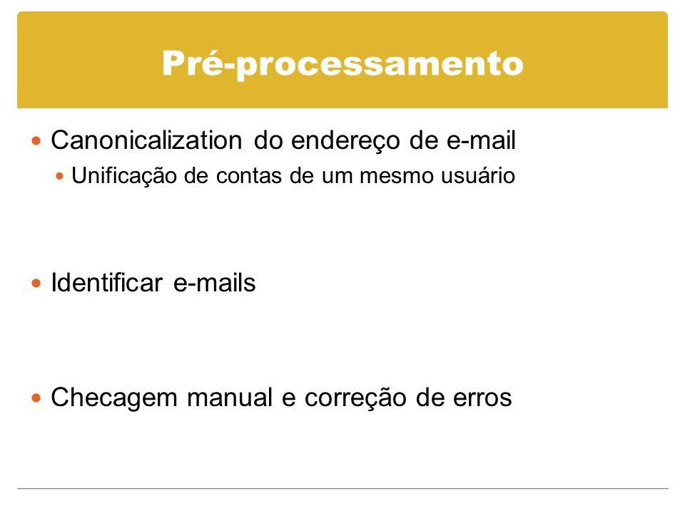Pré-processamento Canonicalization do endereço de e-mail Unificação de contas de um mesmo usuário Identificar e-mails Checagem manual e correção de erros