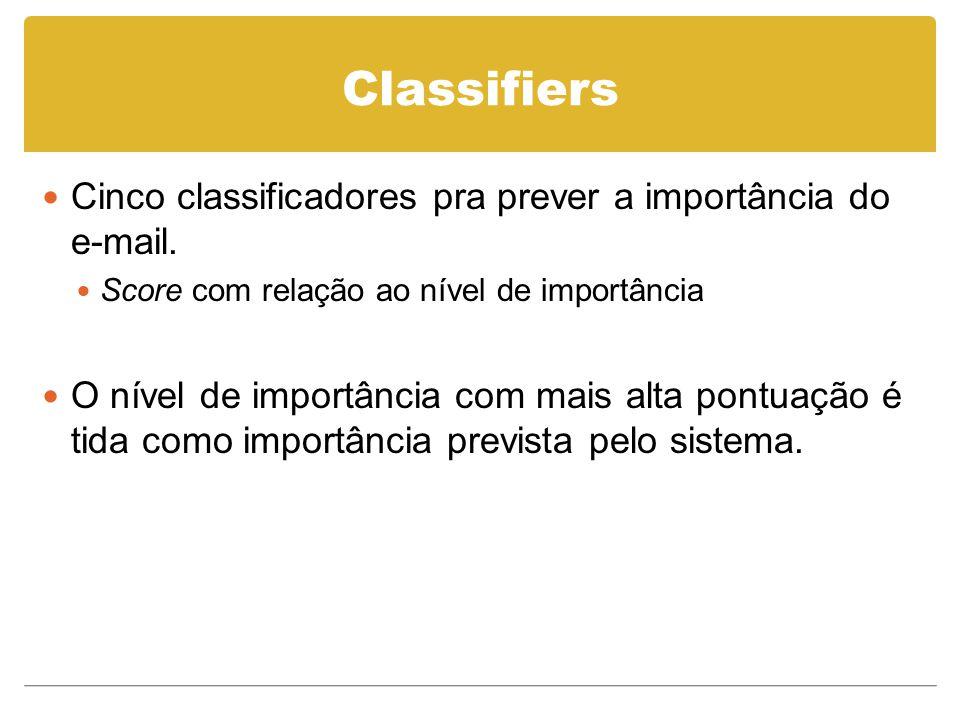 Classifiers Cinco classificadores pra prever a importância do e-mail.