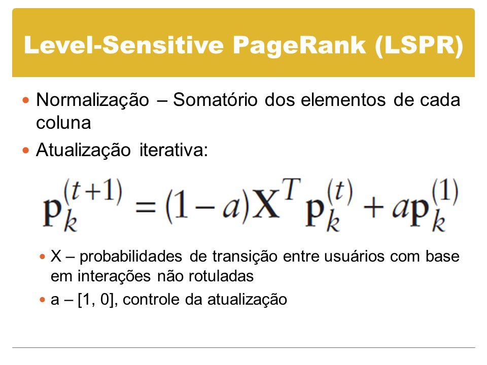 Level-Sensitive PageRank (LSPR) Normalização – Somatório dos elementos de cada coluna Atualização iterativa: X – probabilidades de transição entre usuários com base em interações não rotuladas a – [1, 0], controle da atualização
