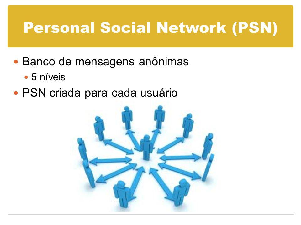 Personal Social Network (PSN) Banco de mensagens anônimas 5 níveis PSN criada para cada usuário