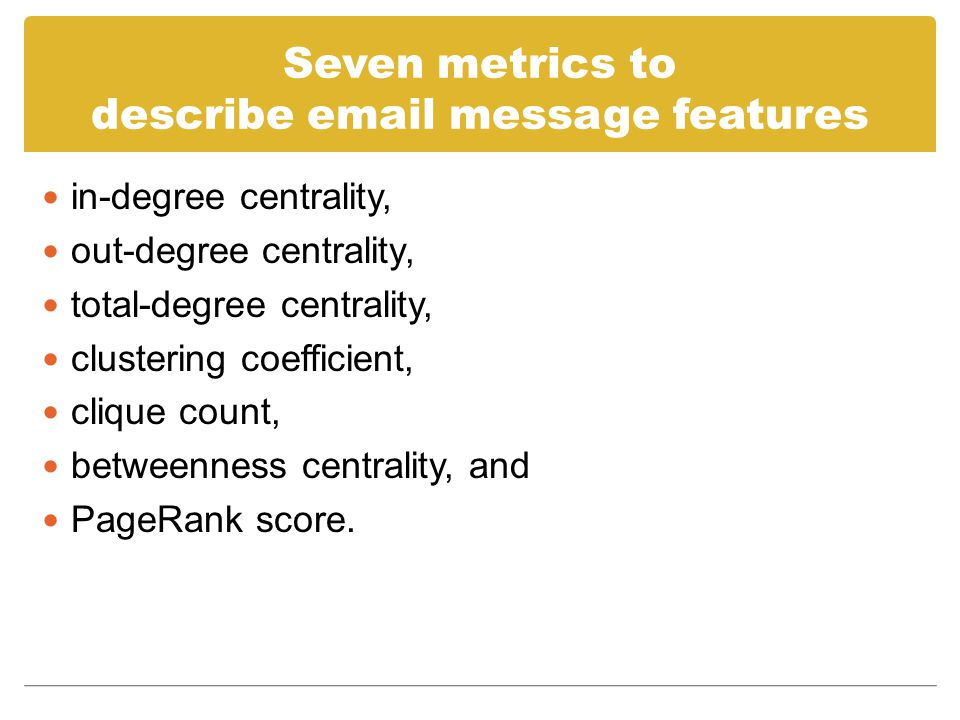 Seven metrics to describe email message features in-degree centrality, out-degree centrality, total-degree centrality, clustering coefficient, clique count, betweenness centrality, and PageRank score.