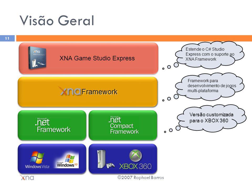 Visão Geral ©2007 Raphael Barros 11 XNA Game Studio Express Estende o C# Studio Express com o suporte ao XNA Framework Framework para desenvolvimento