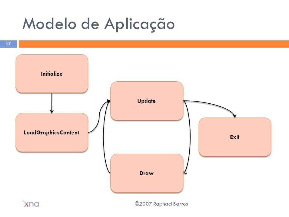 Modelo de Aplicação ©2007 Raphael Barros 17 LoadGraphicsContent Initialize Update Draw Exit
