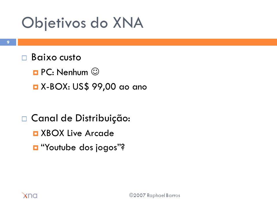 Objetivos do XNA Baixo custo PC: Nenhum X-BOX: US$ 99,00 ao ano Canal de Distribuição: XBOX Live Arcade Youtube dos jogos? ©2007 Raphael Barros 9
