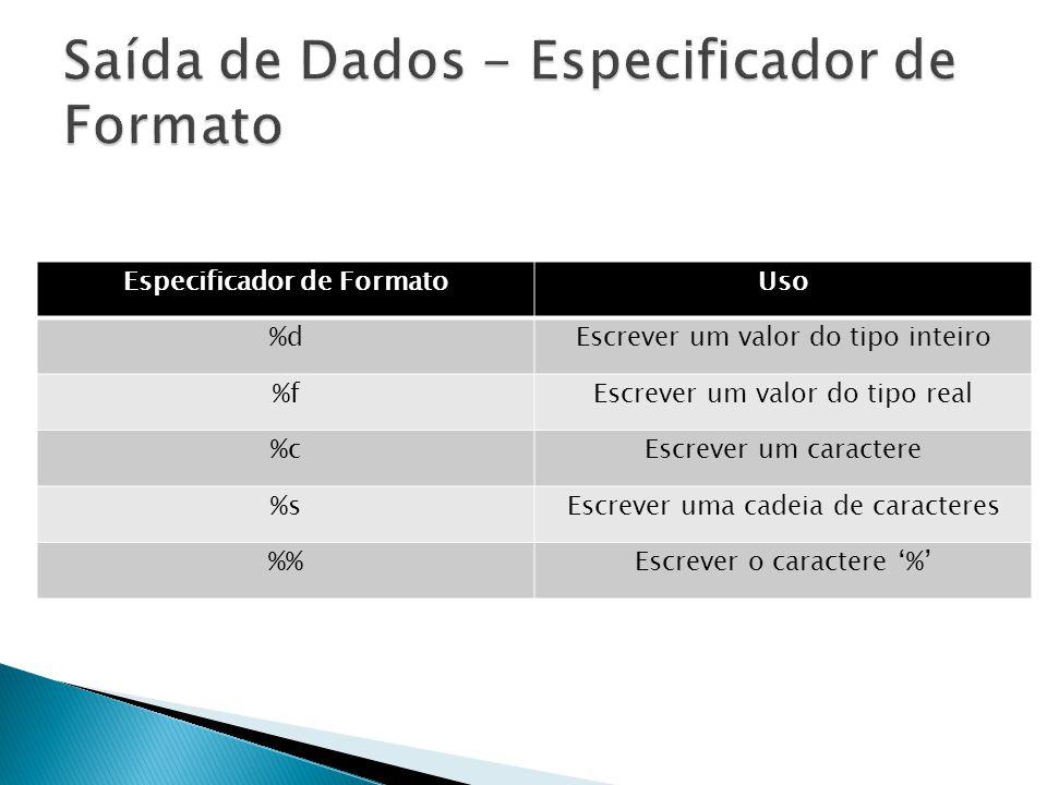 Especificador de FormatoUso %dEscrever um valor do tipo inteiro %fEscrever um valor do tipo real %cEscrever um caractere %sEscrever uma cadeia de caracteres %Escrever o caractere %