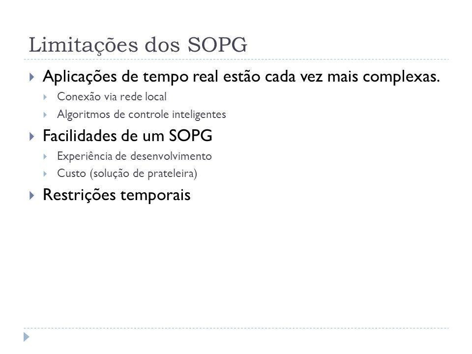 Limitações dos SOPG Aplicações de tempo real estão cada vez mais complexas. Conexão via rede local Algoritmos de controle inteligentes Facilidades de