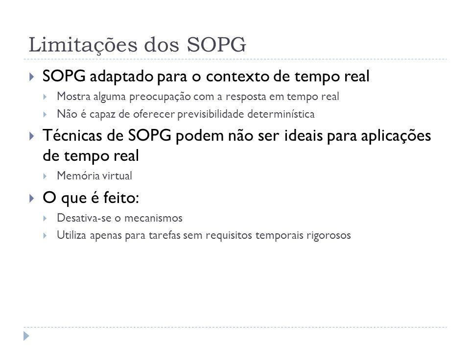 Limitações dos SOPG SOPG adaptado para o contexto de tempo real Mostra alguma preocupação com a resposta em tempo real Não é capaz de oferecer previsi