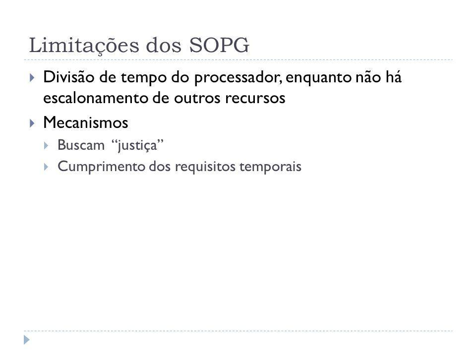 Limitações dos SOPG Divisão de tempo do processador, enquanto não há escalonamento de outros recursos Mecanismos Buscam justiça Cumprimento dos requis