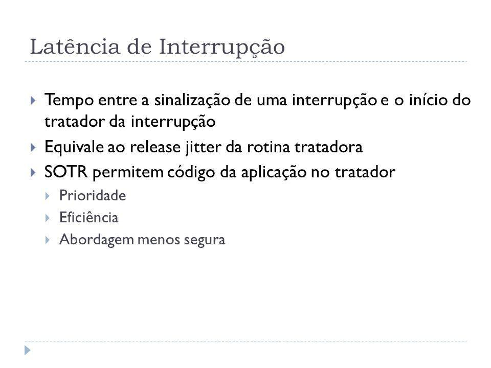 Latência de Interrupção Tempo entre a sinalização de uma interrupção e o início do tratador da interrupção Equivale ao release jitter da rotina tratad