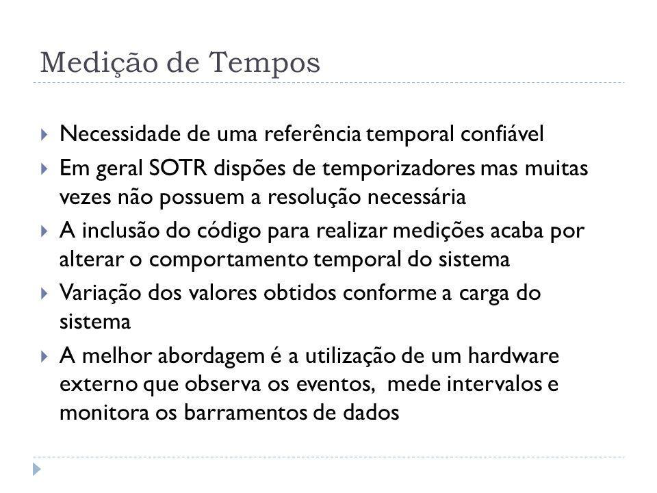 Medição de Tempos Necessidade de uma referência temporal confiável Em geral SOTR dispões de temporizadores mas muitas vezes não possuem a resolução ne
