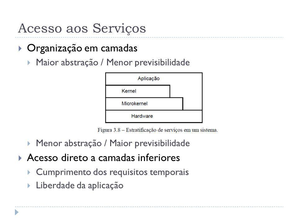 Acesso aos Serviços Organização em camadas Maior abstração / Menor previsibilidade Menor abstração / Maior previsibilidade Acesso direto a camadas inf