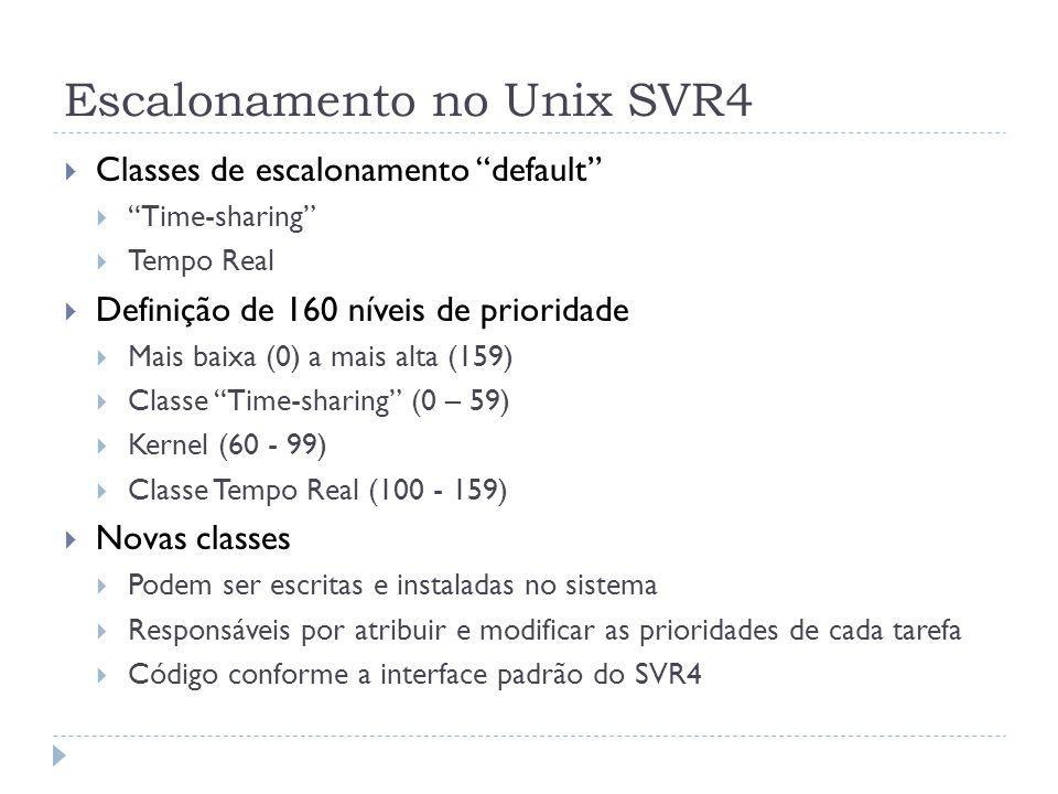 Escalonamento no Unix SVR4 Classes de escalonamento default Time-sharing Tempo Real Definição de 160 níveis de prioridade Mais baixa (0) a mais alta (
