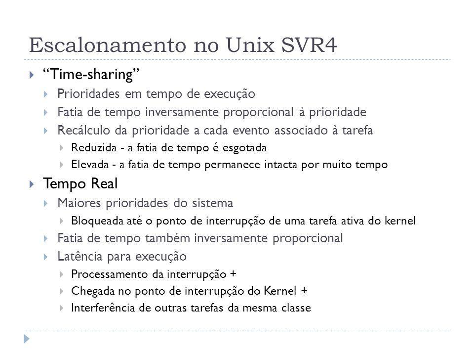 Escalonamento no Unix SVR4 Time-sharing Prioridades em tempo de execução Fatia de tempo inversamente proporcional à prioridade Recálculo da prioridade