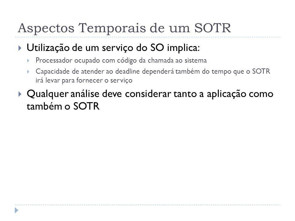 Aspectos Temporais de um SOTR Utilização de um serviço do SO implica: Processador ocupado com código da chamada ao sistema Capacidade de atender ao de