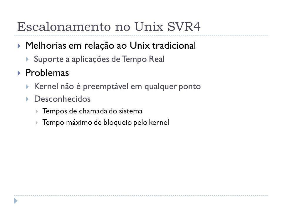 Escalonamento no Unix SVR4 Melhorias em relação ao Unix tradicional Suporte a aplicações de Tempo Real Problemas Kernel não é preemptável em qualquer