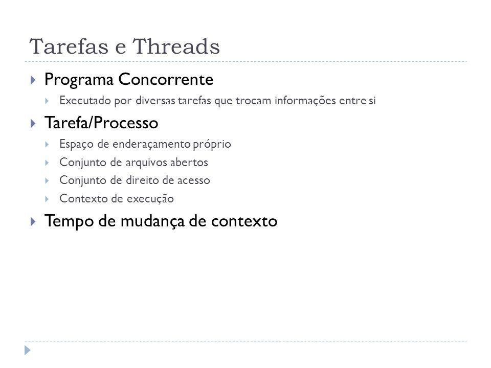 Tarefas e Threads Programa Concorrente Executado por diversas tarefas que trocam informações entre si Tarefa/Processo Espaço de enderaçamento próprio