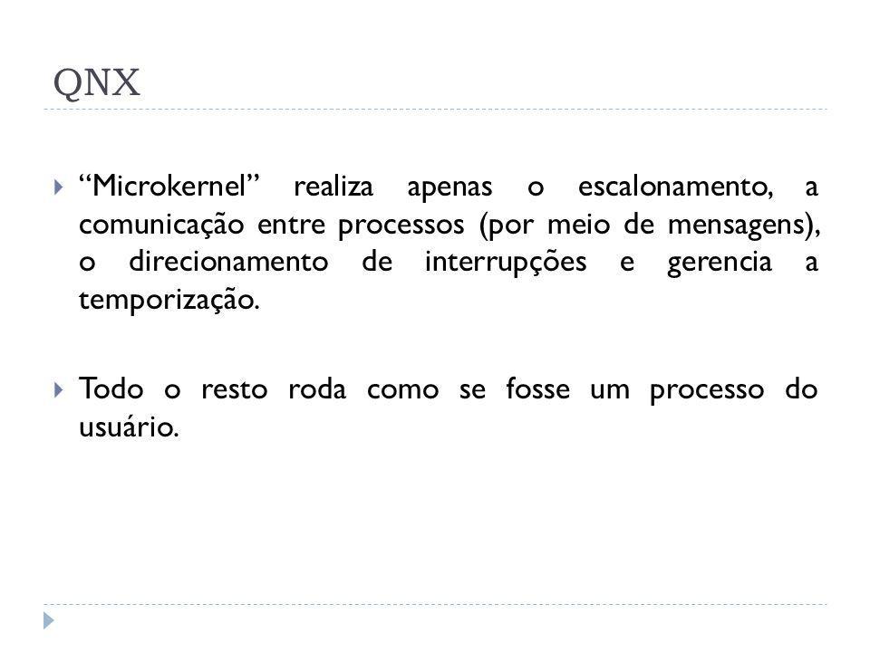 Microkernel realiza apenas o escalonamento, a comunicação entre processos (por meio de mensagens), o direcionamento de interrupções e gerencia a tempo