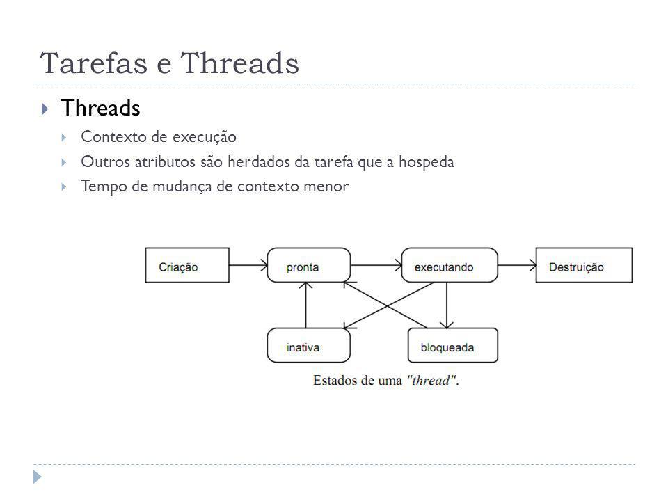 Tarefas e Threads Threads Contexto de execução Outros atributos são herdados da tarefa que a hospeda Tempo de mudança de contexto menor