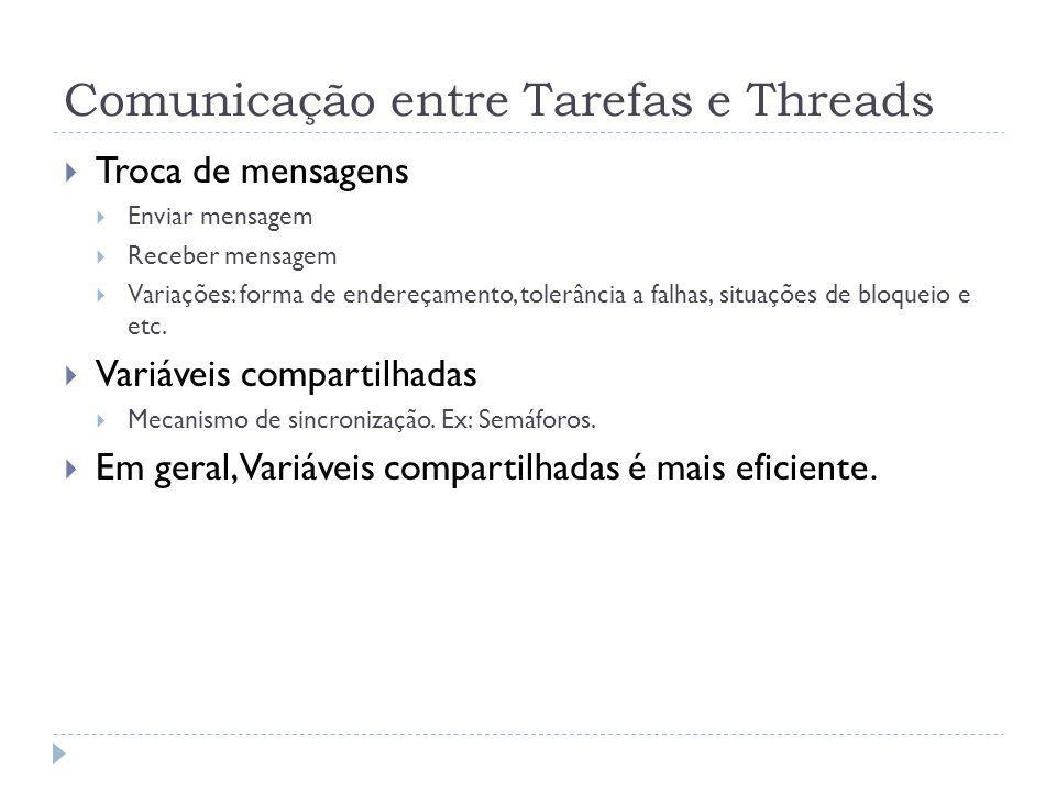 Comunicação entre Tarefas e Threads Troca de mensagens Enviar mensagem Receber mensagem Variações: forma de endereçamento, tolerância a falhas, situaç