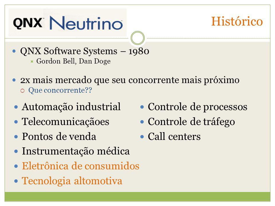 Histórico QNX Software Systems – 1980 Gordon Bell, Dan Doge 2x mais mercado que seu concorrente mais próximo Que concorrente?? Automação industrial Te