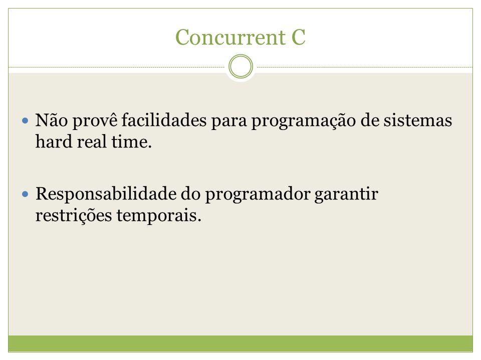 Concurrent C Não provê facilidades para programação de sistemas hard real time. Responsabilidade do programador garantir restrições temporais.
