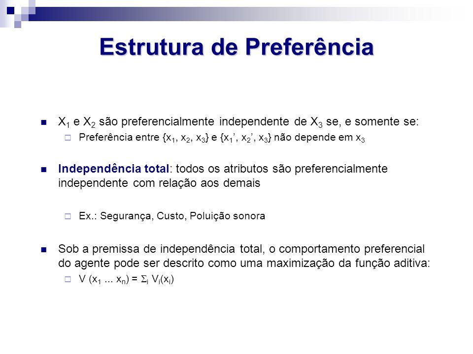 Estrutura de Preferência X 1 e X 2 são preferencialmente independente de X 3 se, e somente se: Preferência entre {x 1, x 2, x 3 } e {x 1, x 2, x 3 } n