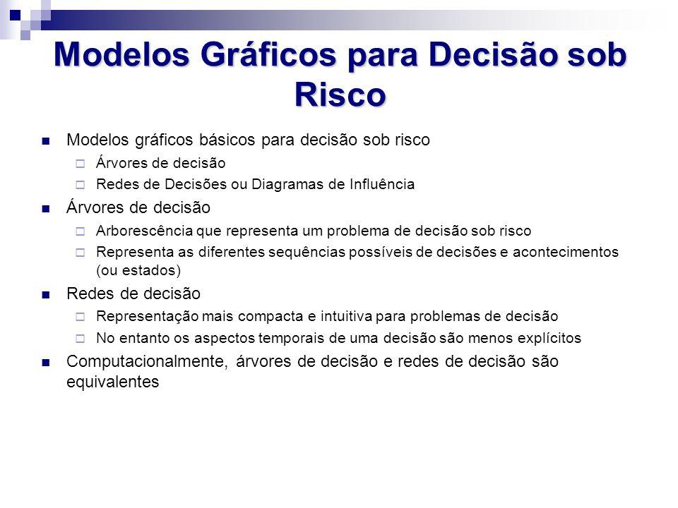 Modelos Gráficos para Decisão sob Risco Modelos gráficos básicos para decisão sob risco Árvores de decisão Redes de Decisões ou Diagramas de Influênci
