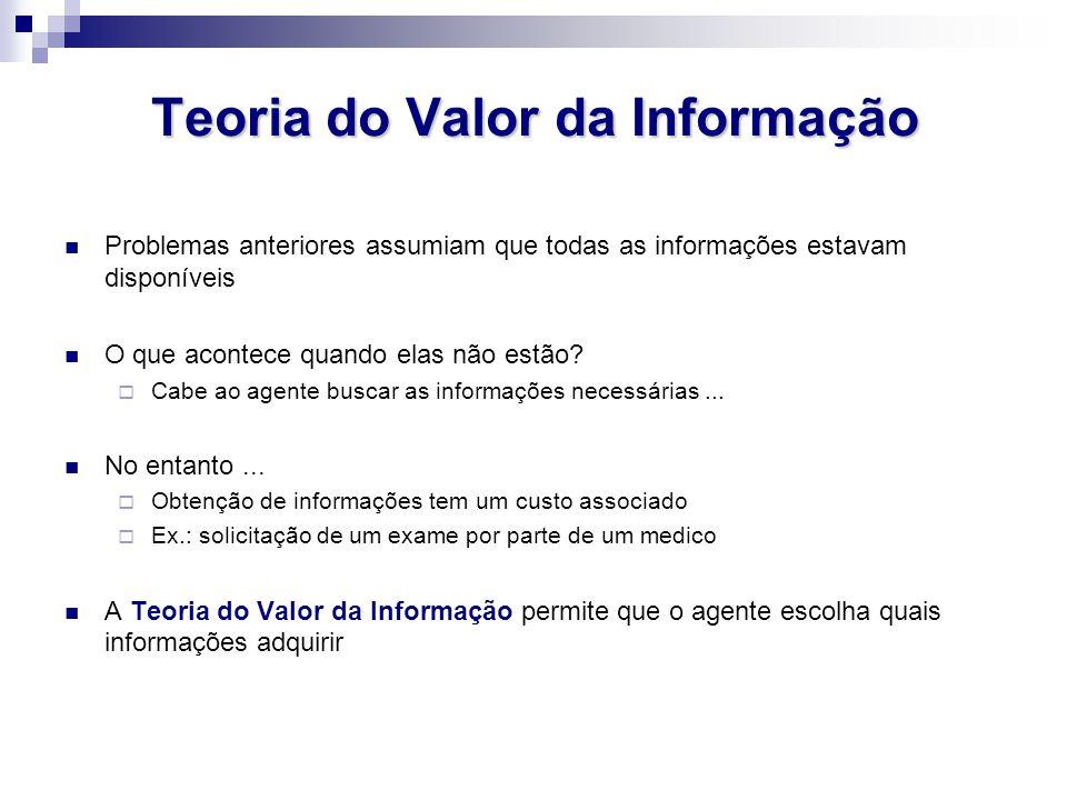 Teoria do Valor da Informação Problemas anteriores assumiam que todas as informações estavam disponíveis O que acontece quando elas não estão? Cabe ao