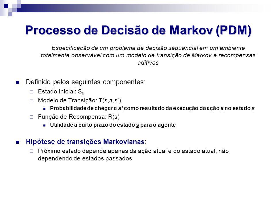 Processo de Decisão de Markov (PDM) Especificação de um problema de decisão seqüencial em um ambiente totalmente observável com um modelo de transição