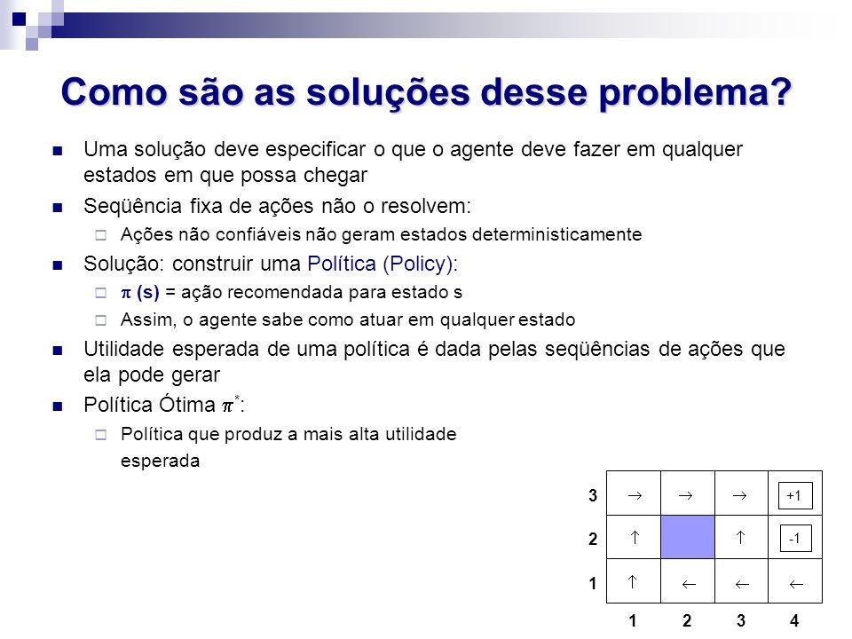 Como são as soluções desse problema? Uma solução deve especificar o que o agente deve fazer em qualquer estados em que possa chegar Seqüência fixa de
