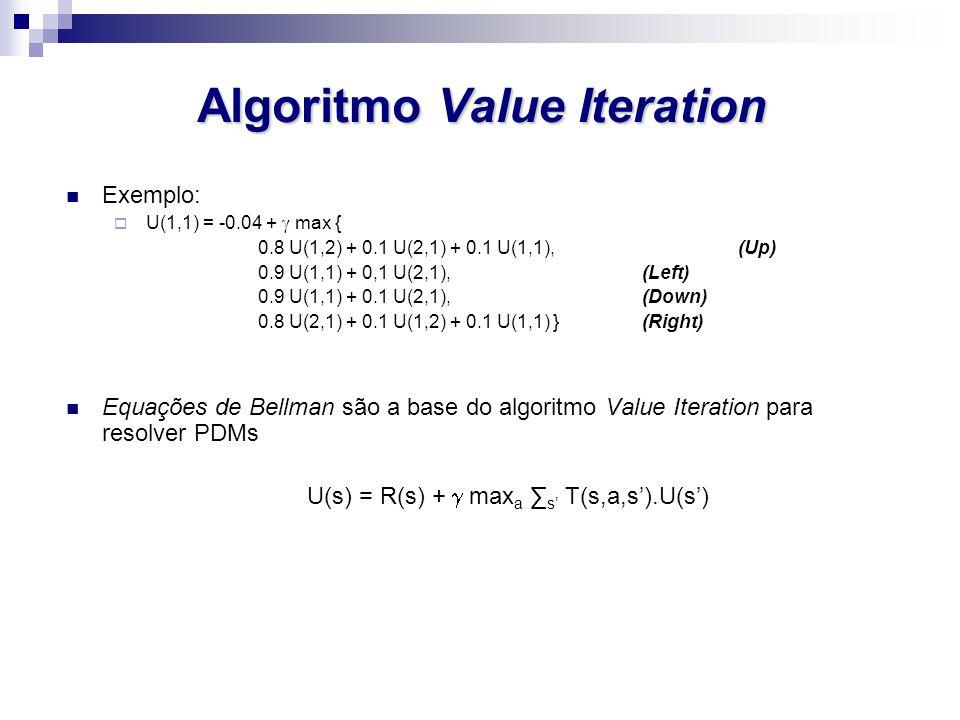 Algoritmo Value Iteration Exemplo: U(1,1) = -0.04 + max { 0.8 U(1,2) + 0.1 U(2,1) + 0.1 U(1,1),(Up) 0.9 U(1,1) + 0,1 U(2,1),(Left) 0.9 U(1,1) + 0.1 U(