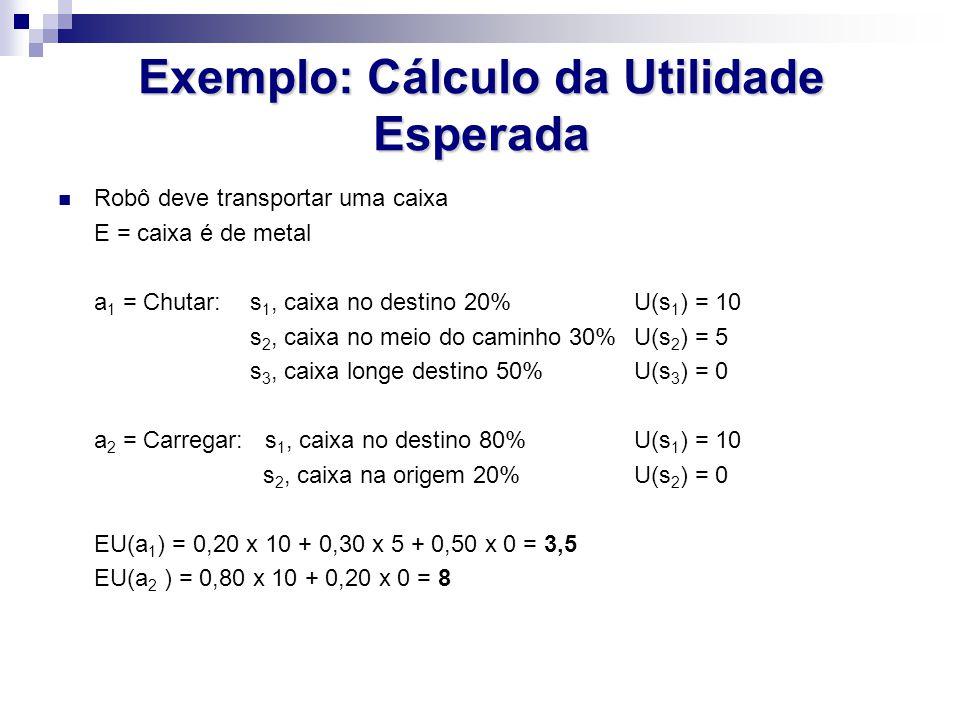 Algoritmo Policy Iteration Mais simples para Avaliar a Utilidade de um estado: Policy Iteration: U i (s) = R(s) + s T(s, i (s), s) U i (s) Value Iteration: U(s) = R(s) + max a s T(s,a,s) U(s) Exemplo: U i (1,1) = 0.8 U i (1,2) + 0.1 U i (1,1) + 0.1 U i (2,1) 1243 3 2 1 +1