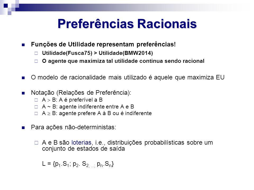 Preferências Racionais Funções de Utilidade representam preferências! Utilidade(Fusca75) > Utilidade(BMW2014) O agente que maximiza tal utilidade cont