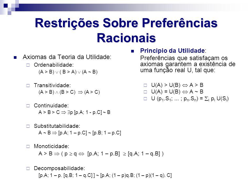 Restrições Sobre Preferências Racionais Axiomas da Teoria da Utilidade: Ordenabilidade: (A > B) ( B > A) (A ~ B) Transitividade: (A > B) (B > C) (A >
