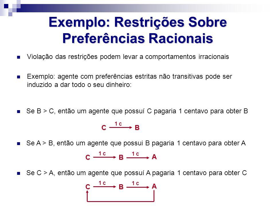 Processo de Decisão de Markov (PDM) Especificação de um problema de decisão seqüencial em um ambiente totalmente observável com um modelo de transição de Markov e recompensas aditivas Definido pelos seguintes componentes: Estado Inicial: S 0 Modelo de Transição: T(s,a,s) Probabilidade de chegar a s como resultado da execução da ação a no estado s Função de Recompensa: R(s) Utilidade a curto prazo do estado s para o agente Hipótese de transições Markovianas: Próximo estado depende apenas da ação atual e do estado atual, não dependendo de estados passados