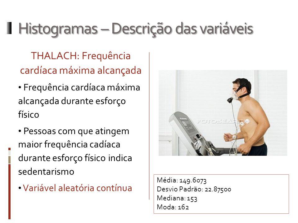 Histogramas – Descrição das variáveis THALACH: Frequência cardíaca máxima alcançada Frequência cardíaca máxima alcançada durante esforço físico Pessoa