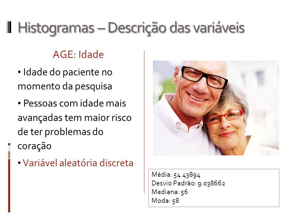 Histogramas – Descrição das variáveis AGE: Idade Idade do paciente no momento da pesquisa Pessoas com idade mais avançadas tem maior risco de ter prob