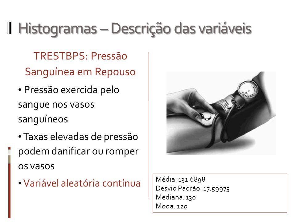 Histogramas – Descrição das variáveis TRESTBPS: Pressão Sanguínea em Repouso Pressão exercida pelo sangue nos vasos sanguíneos Taxas elevadas de press