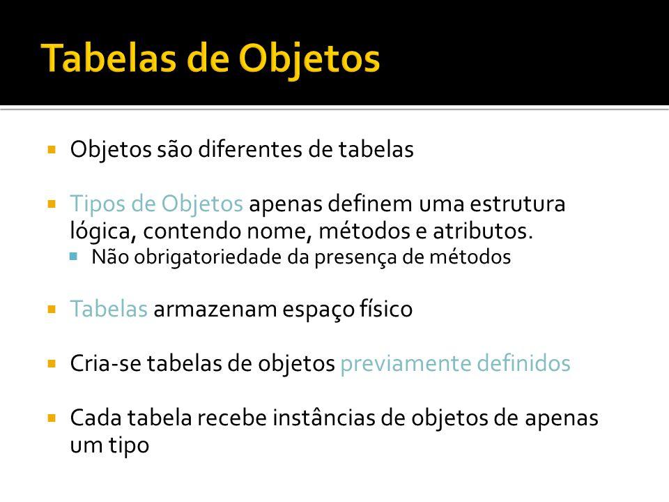 Objetos são diferentes de tabelas Tipos de Objetos apenas definem uma estrutura lógica, contendo nome, métodos e atributos. Não obrigatoriedade da pre