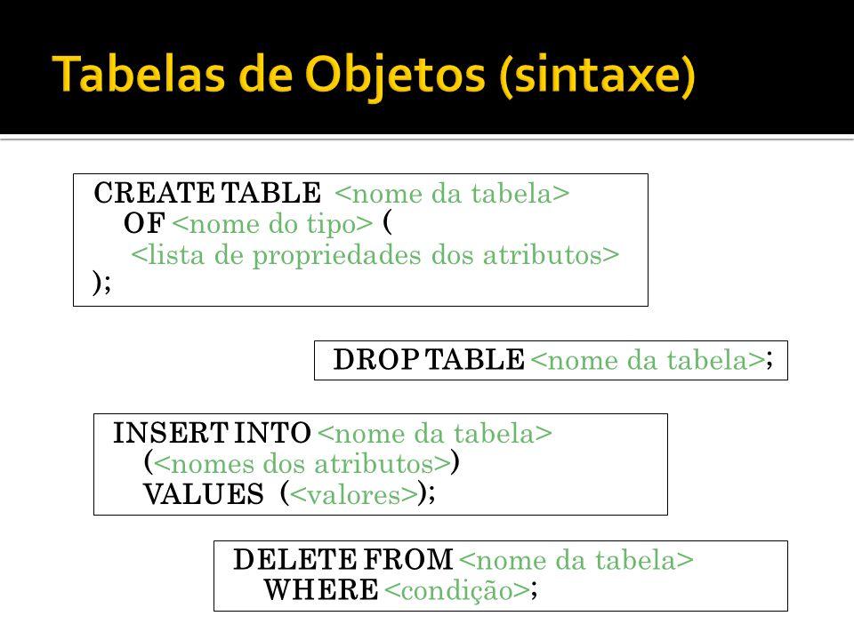 CREATE TABLE tb_medico of tp_medico( cadastro_crm PRIMARY KEY); / CREATE TABLE tb_engenheiro of tp_engenheiro( cadastro_crea PRIMARY KEY);