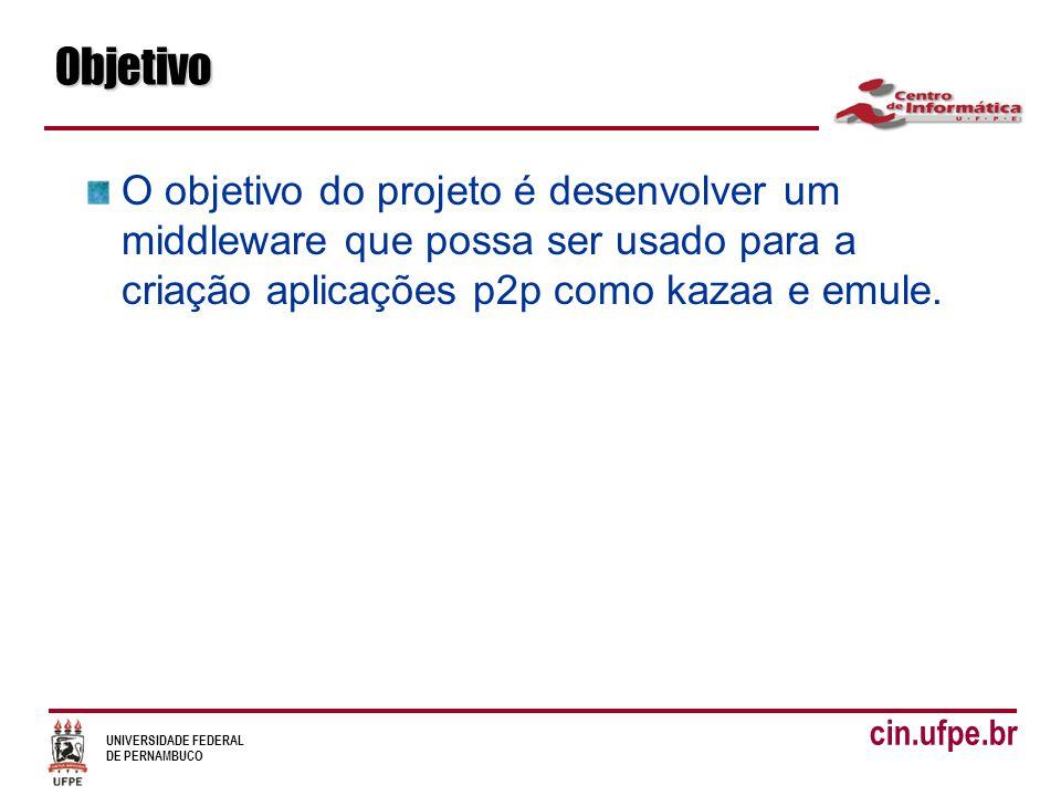 UNIVERSIDADE FEDERAL DE PERNAMBUCO cin.ufpe.brObjetivo O objetivo do projeto é desenvolver um middleware que possa ser usado para a criação aplicações