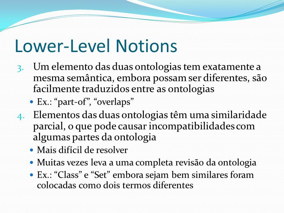 Lower-Level Notions 3. Um elemento das duas ontologias tem exatamente a mesma semântica, embora possam ser diferentes, são facilmente traduzidos entre